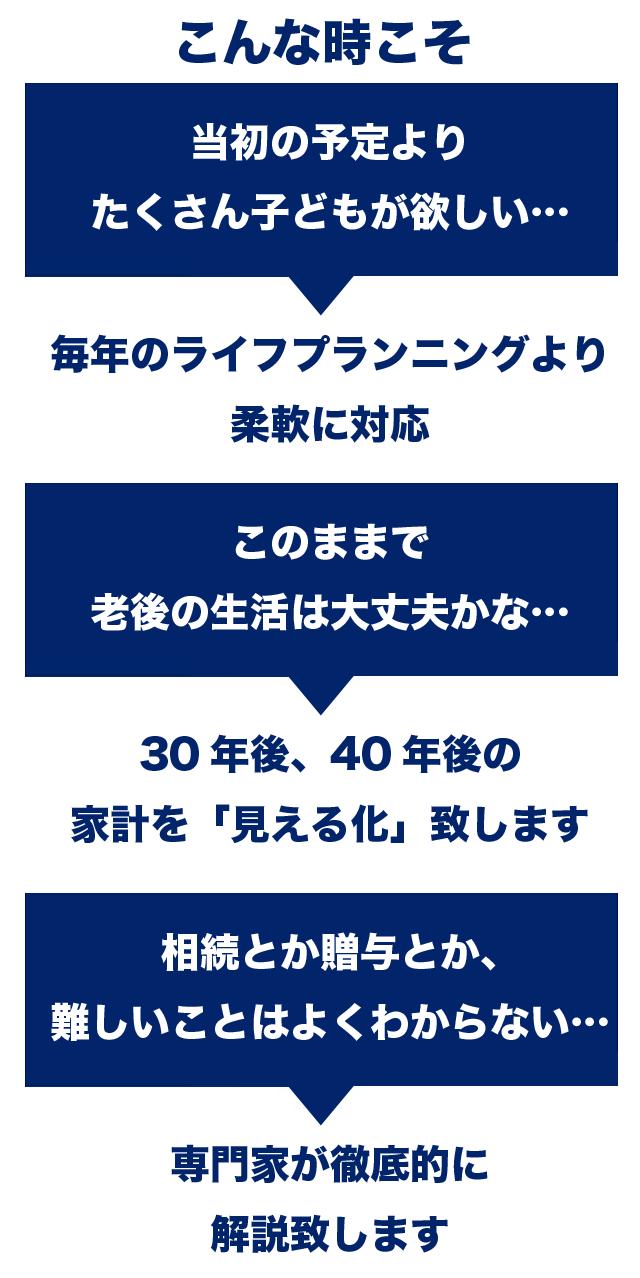 クラブ ハウス 使い方 【日本語訳】英語がわからない人のためのクラブハウスの使い方